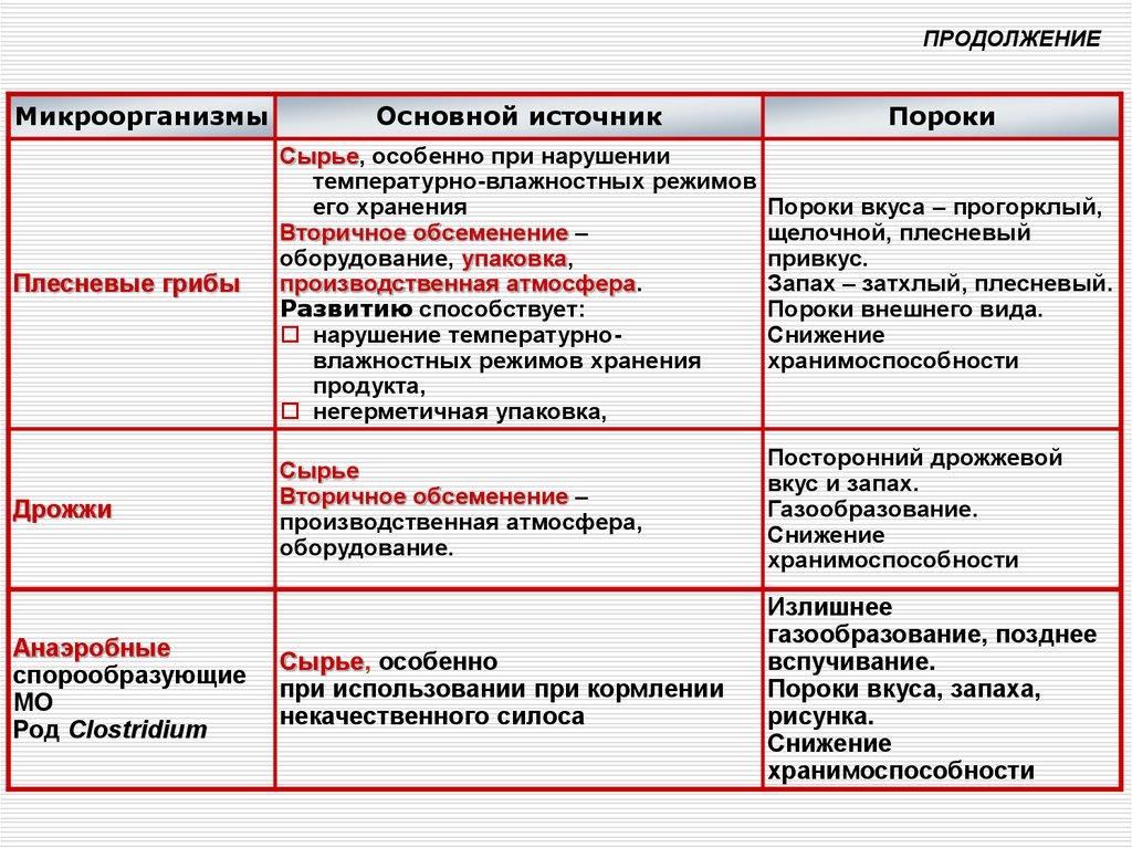 ebook Конспект. Метрология, стандартизация