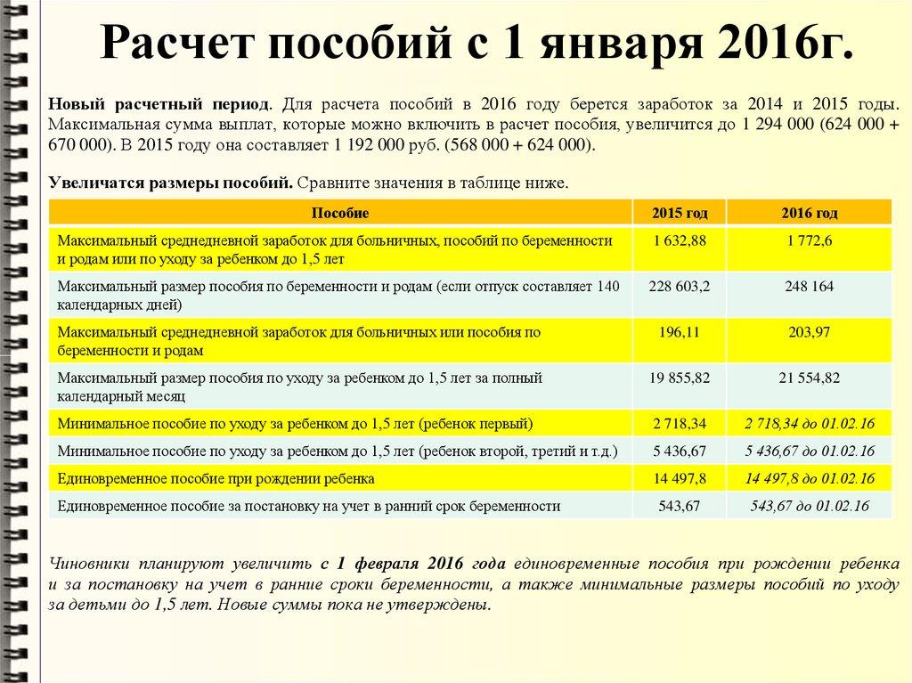максимальная сумма для расчета больничного в 2015 году еще один плюс