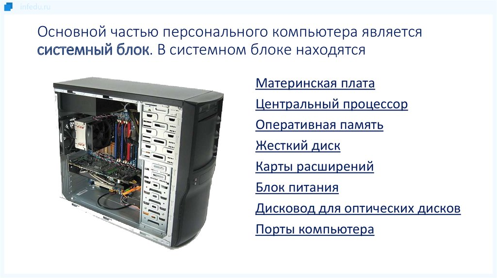 из чего состоит системный блок компьютера картинки