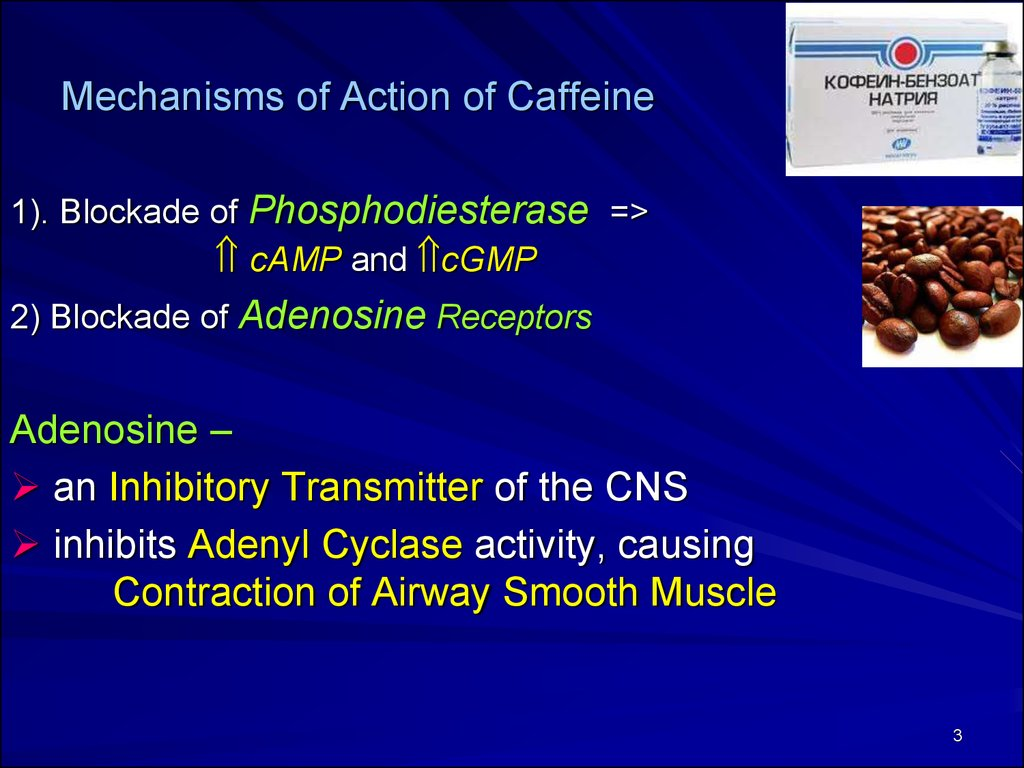 Mechanisms of Action of Caffeine