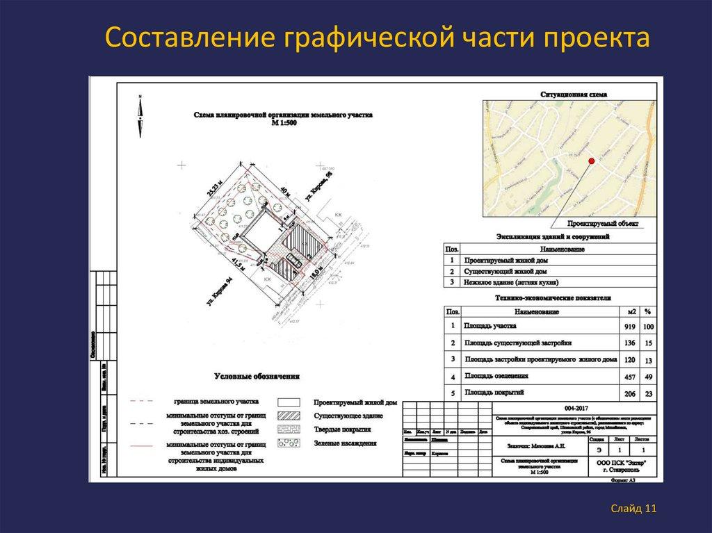Отчет о прохождении производственной практики по получению  11