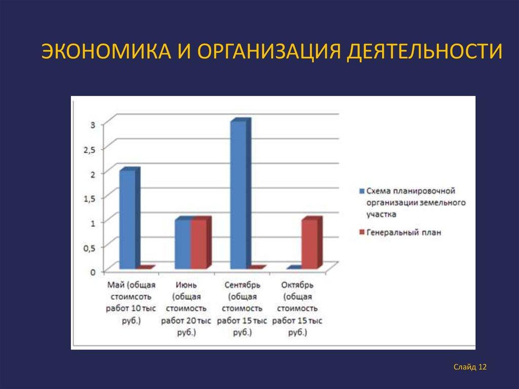 Отчет о прохождении производственной практики по получению   ЭКОНОМИКА И ОРГАНИЗАЦИЯ ДЕЯТЕЛЬНОСТИ