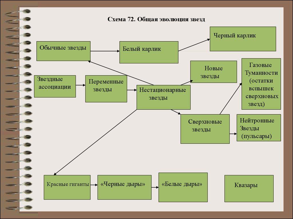ТГП в системе юридических и других общественных наук, студопедия
