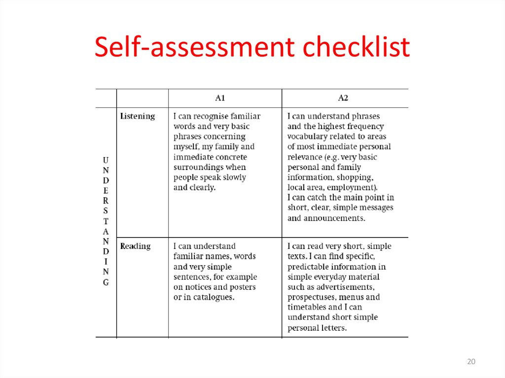 using self assessment checklists There have been plethora of research with regard to the influences of using self- assessment as a fruitful tool for optimizing learning however, there is rarity of studies about use of self-assessment.