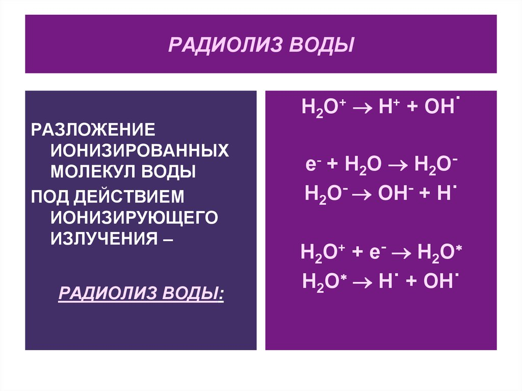 Радиолиз воды картинки
