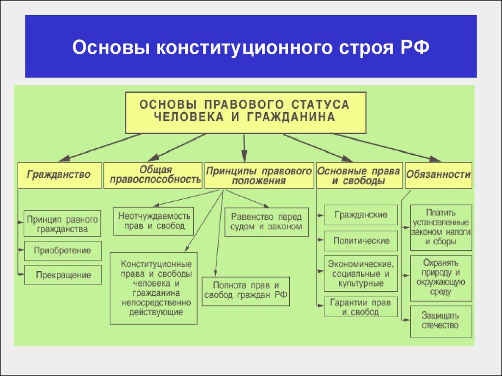 pdf Regression of Democracy?: Zeitschrift für