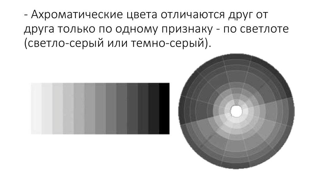 Ахроматические цвета — это черный и белый, а также их смесь ... | 574x1024