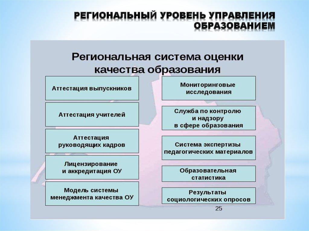 магазинов менеджмент в образовании омск сегодня