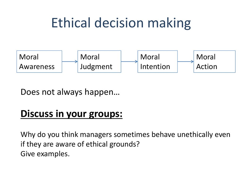 Business ethics - online presentation
