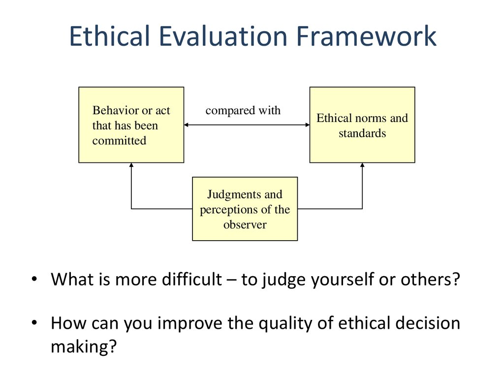 an analysis of the ethics and human resources in todays society The second is cultural relativism which maintains that morality is grounded in the approval of one's society is the branch of ethics which consists of the analysis of specific, controversial moral endangered species, pollution control, management of environmental resources.