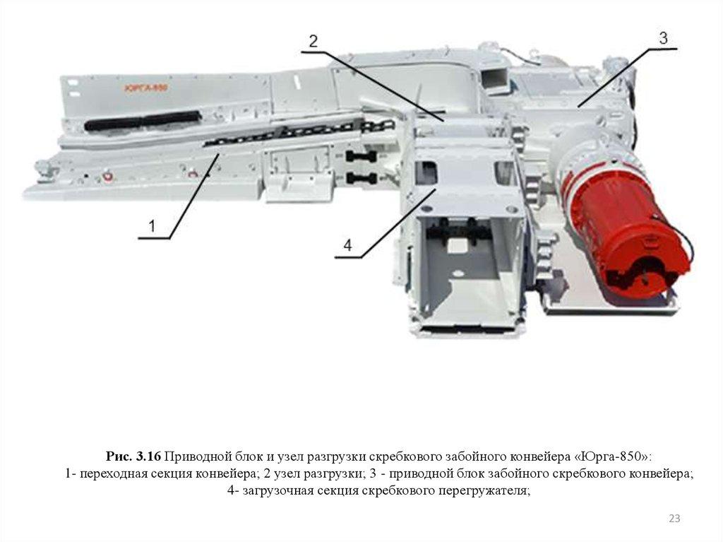 транспорт скребкового конвейера