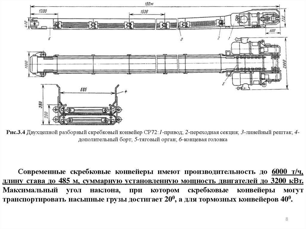 Сп 202 скребковый конвейер характеристика привод подвесного конвейера чертежи