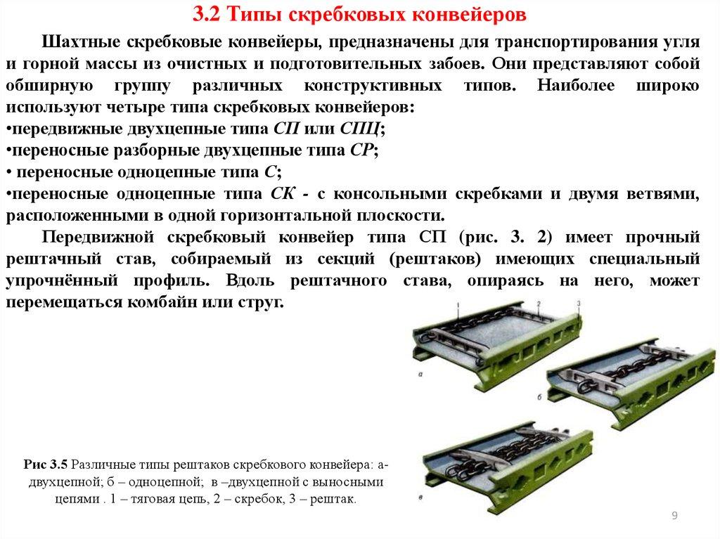 профиль для скребка конвейера
