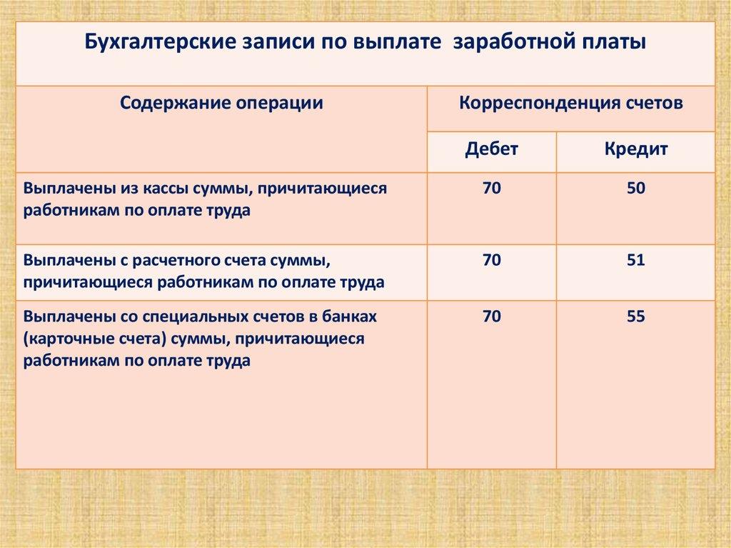 Заработная плата картинка