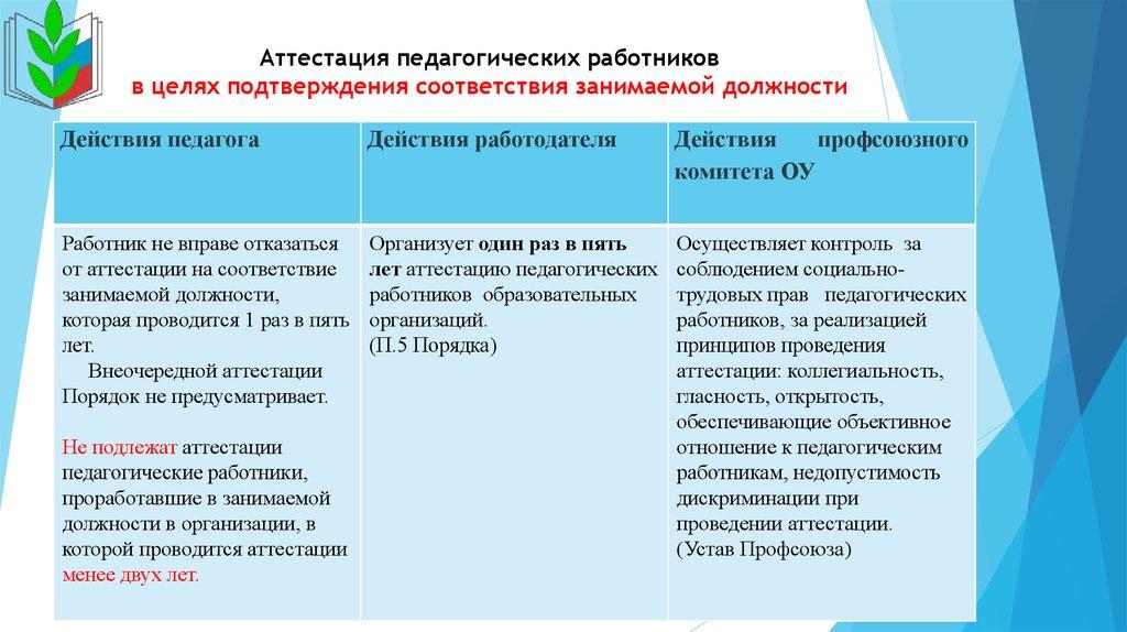кредит без подтверждения дохода в москве