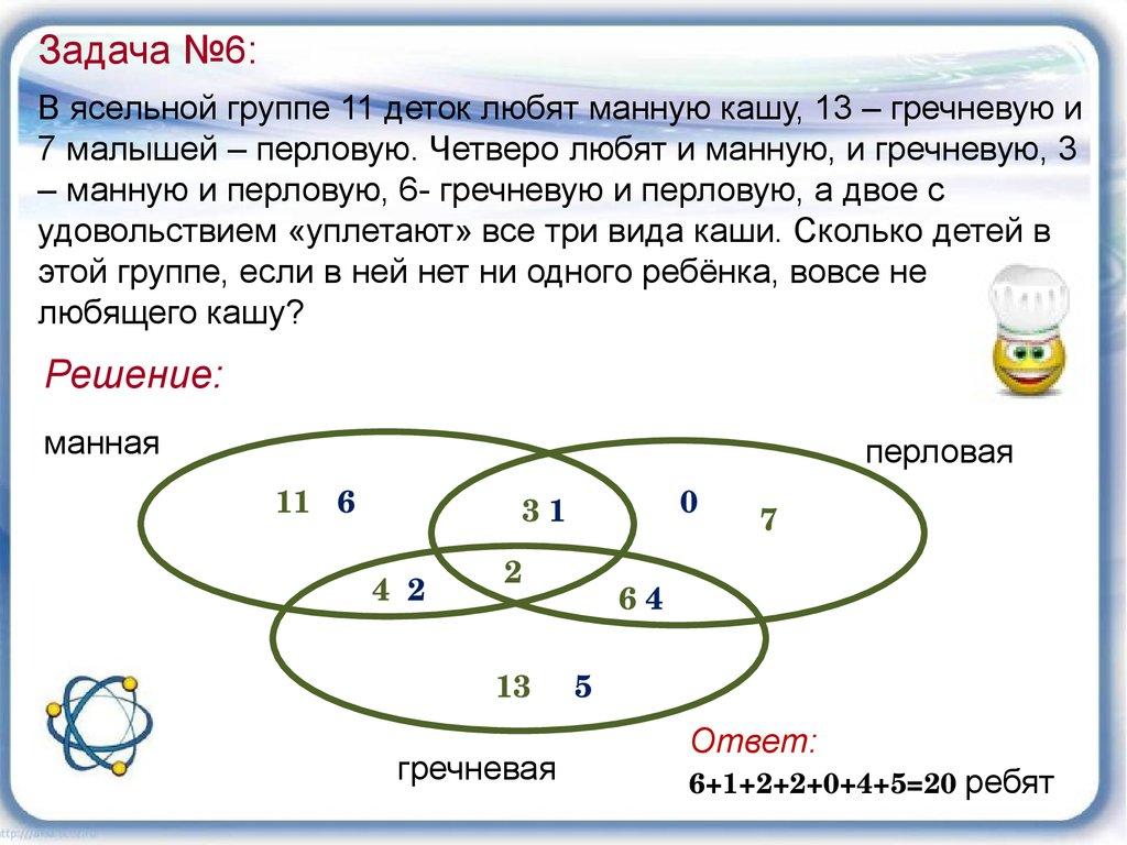 Решение задач операции на множества решение задач информатика и семакина
