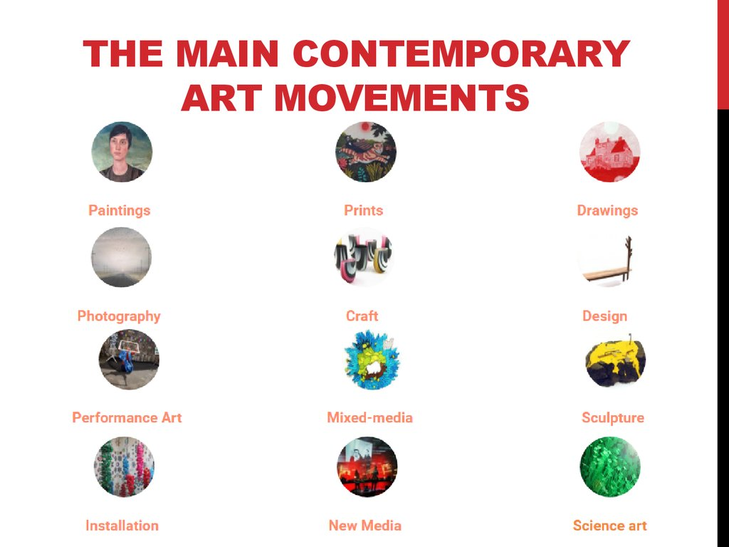 The Main Contemporary Art Movements