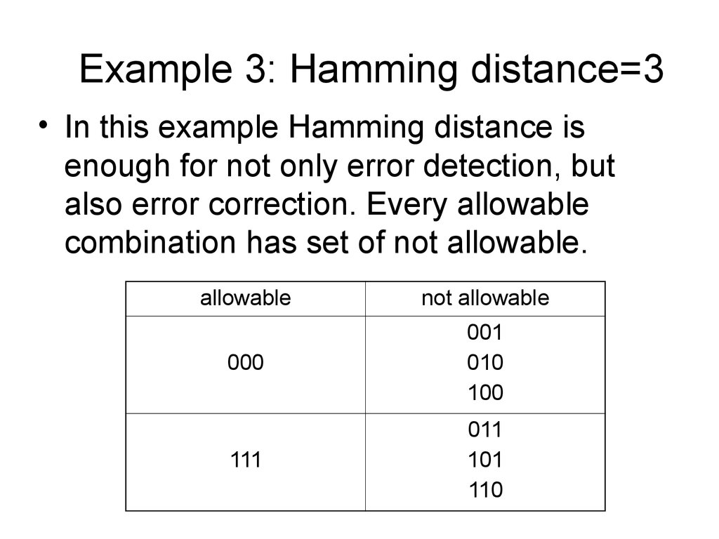 Example 3: Hamming distance=3