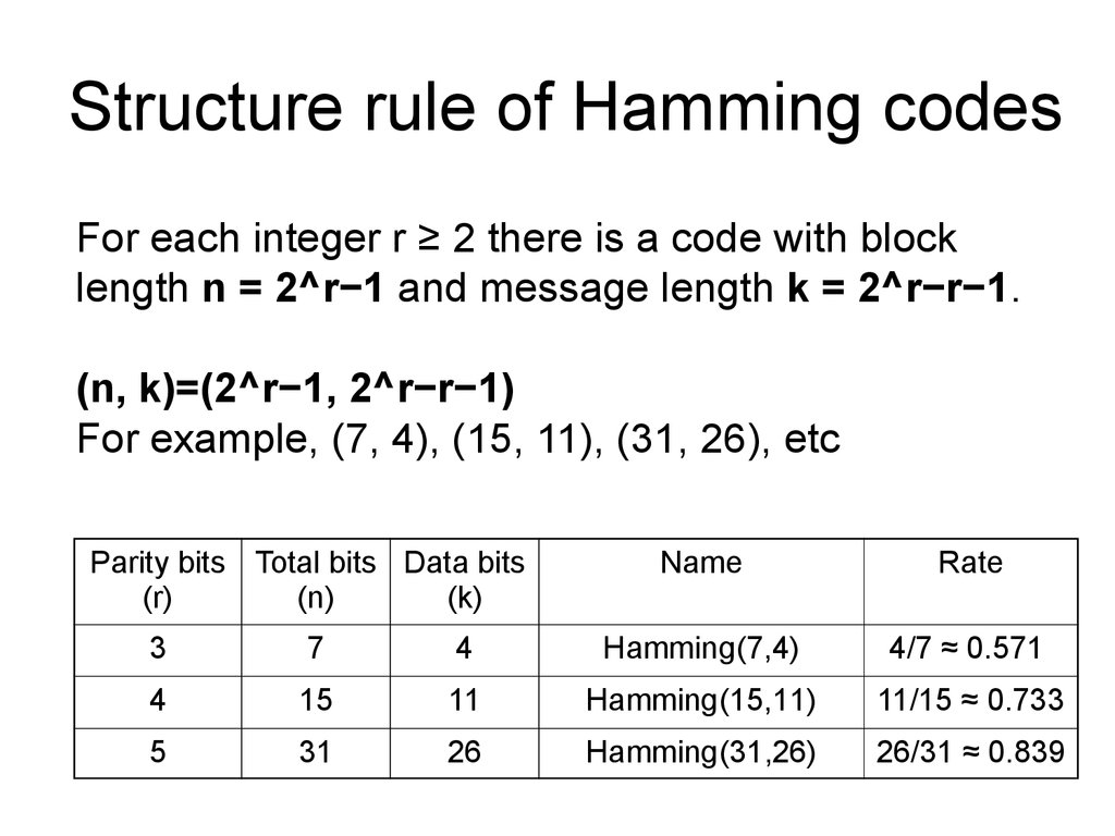 Structure rule of Hamming codes