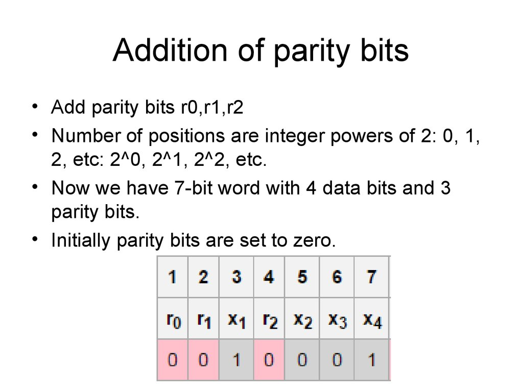 Addition of parity bits
