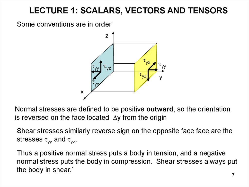 book 1.55um Wavelength Operation of E(3