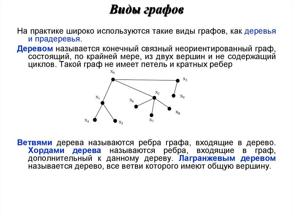 Теория графов знакомства толстые дамы в одноклассниках знакомства