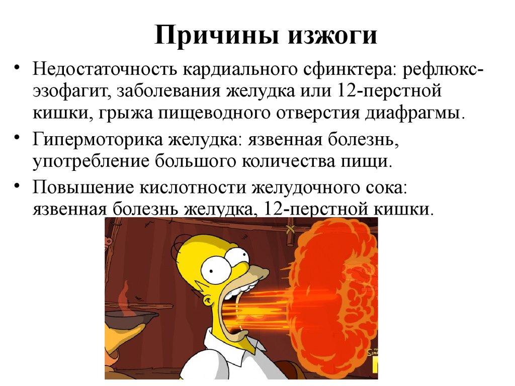 Изжога Симптомы Диета. Диета и питание при изжоге, что есть нельзя, а что можно