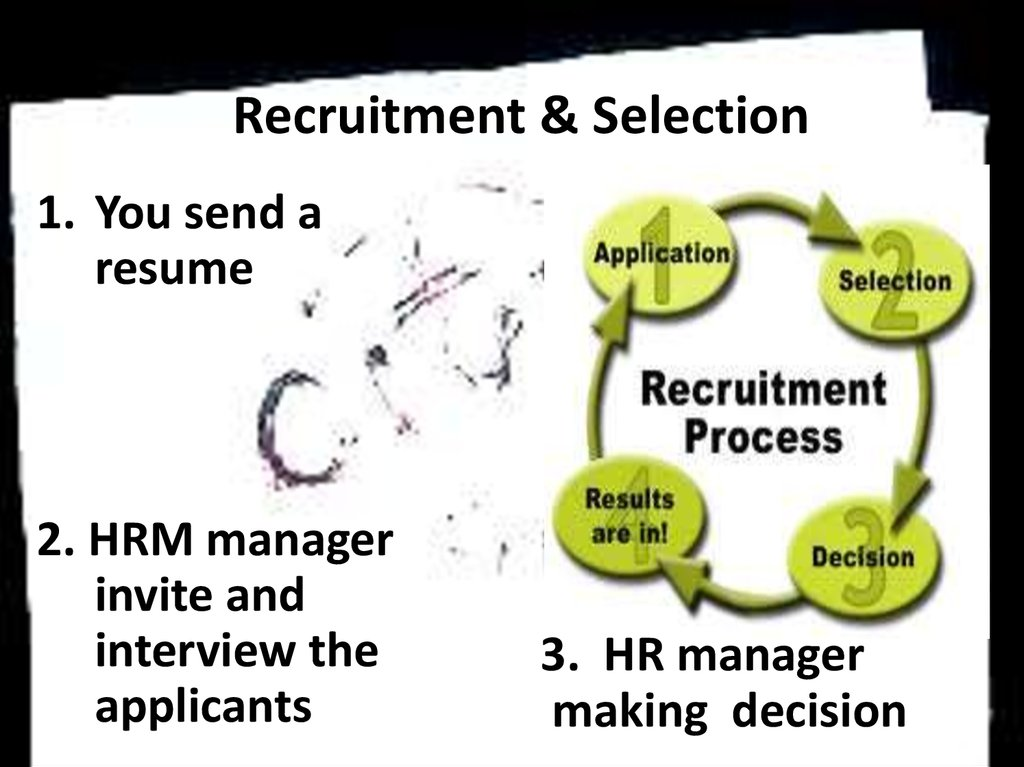 recruitment and selection policy in todays world business essay Human resource management theories focus on methods of recruitment and selection and stages of recruitment policies and business or industrial.