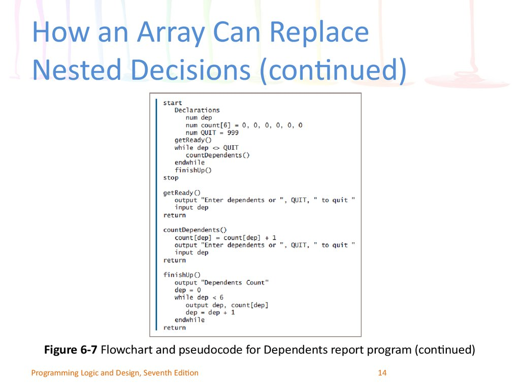 How an Array Can Replace Nested Decisions (continued)