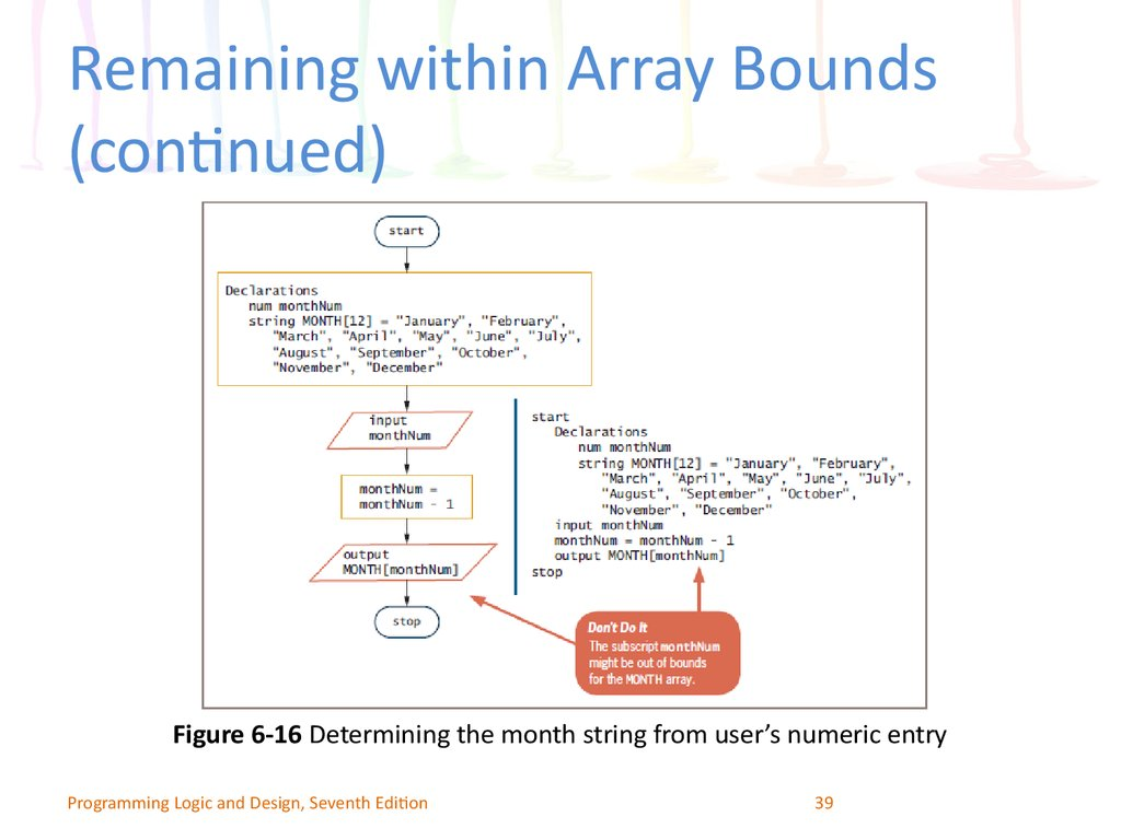 Remaining within Array Bounds (continued)