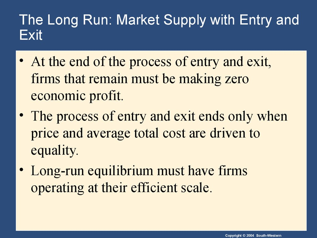 The Long Run: Market Supply with Entry and Exit