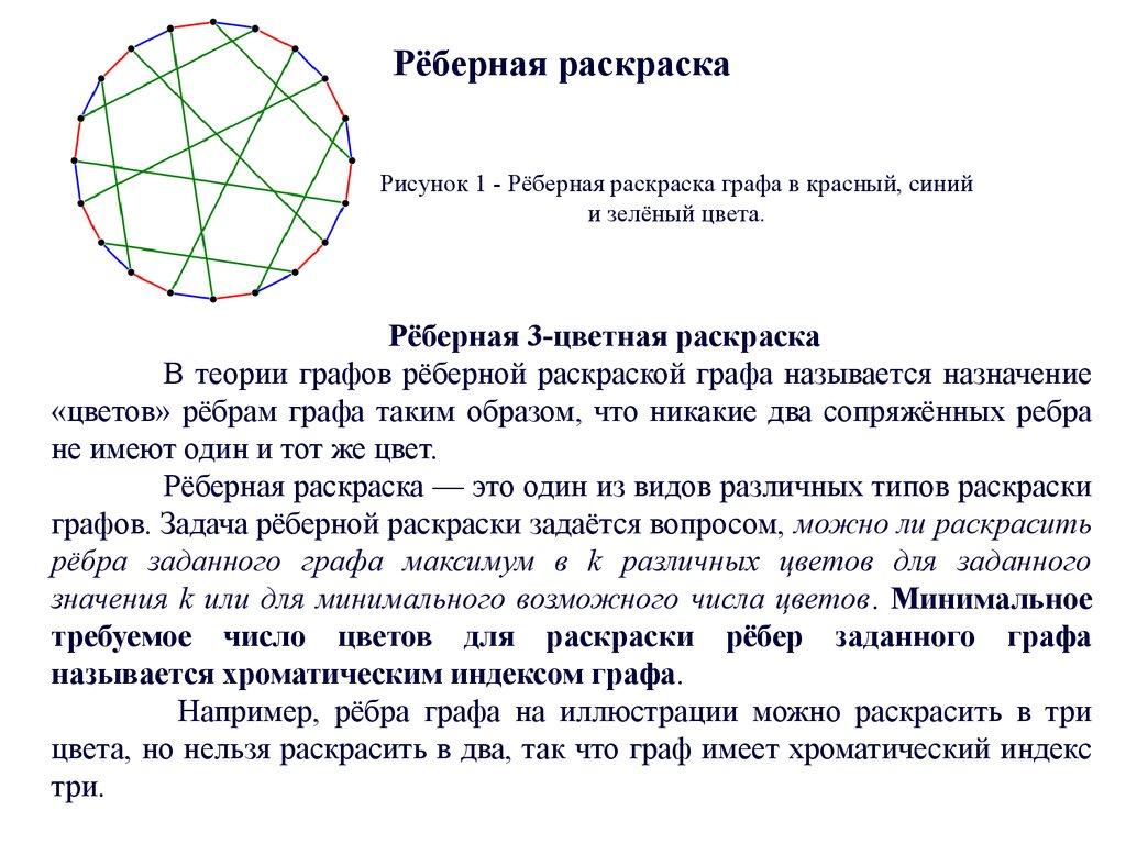 Графы. Раскраска графов. (Тема 3) - презентация онлайн