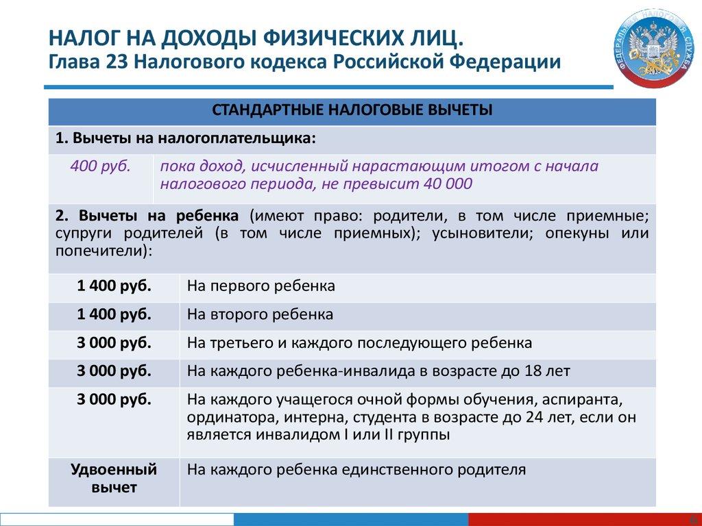 Ндфл глава 23 нк рф купить справку о несудимости москва нелегально