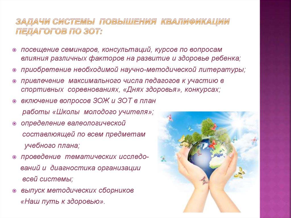 модели здорового образа жизни