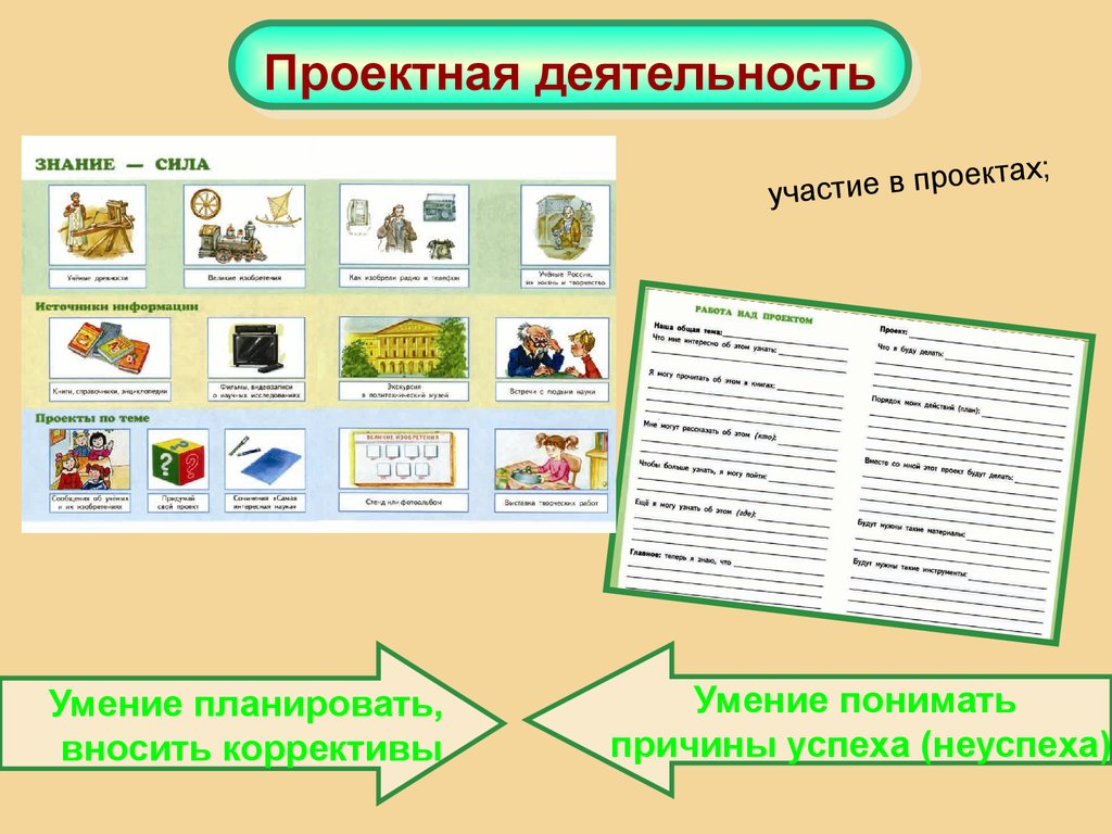 book Искусство вторжения. Пер. с англ. Семенова А.В