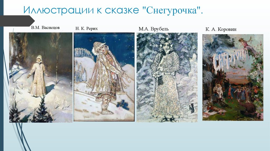 картинки снегурочка из сказки снегурочка в изобразительном искусстве