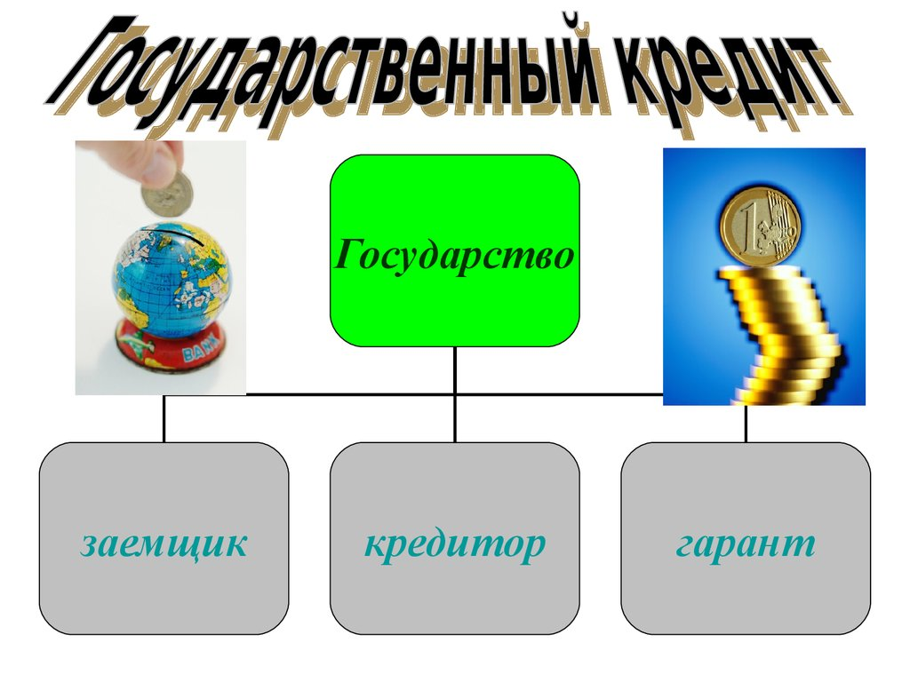 банковский кредит характеристика какой минимальный платеж по кредиту