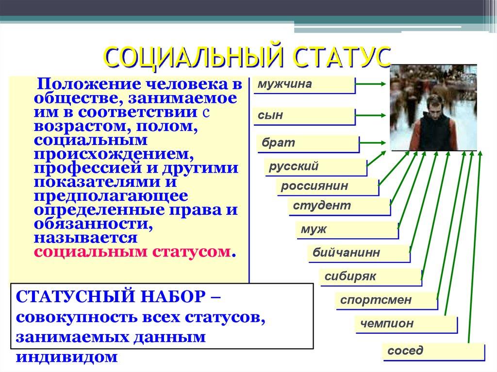 Социальный статус и социальная роль - презентация онлайн