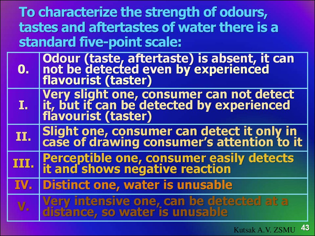 To characterize the strength of odours, tastes and aftertastes of water there is a standard five-point scale: