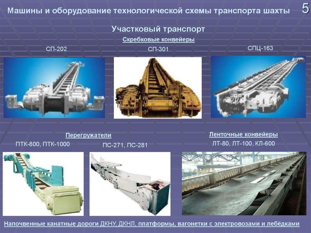 Конвейеры горного дела труба для спирального транспортера