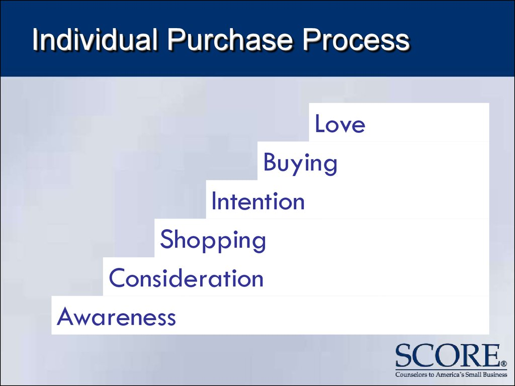 Individual Purchase Process