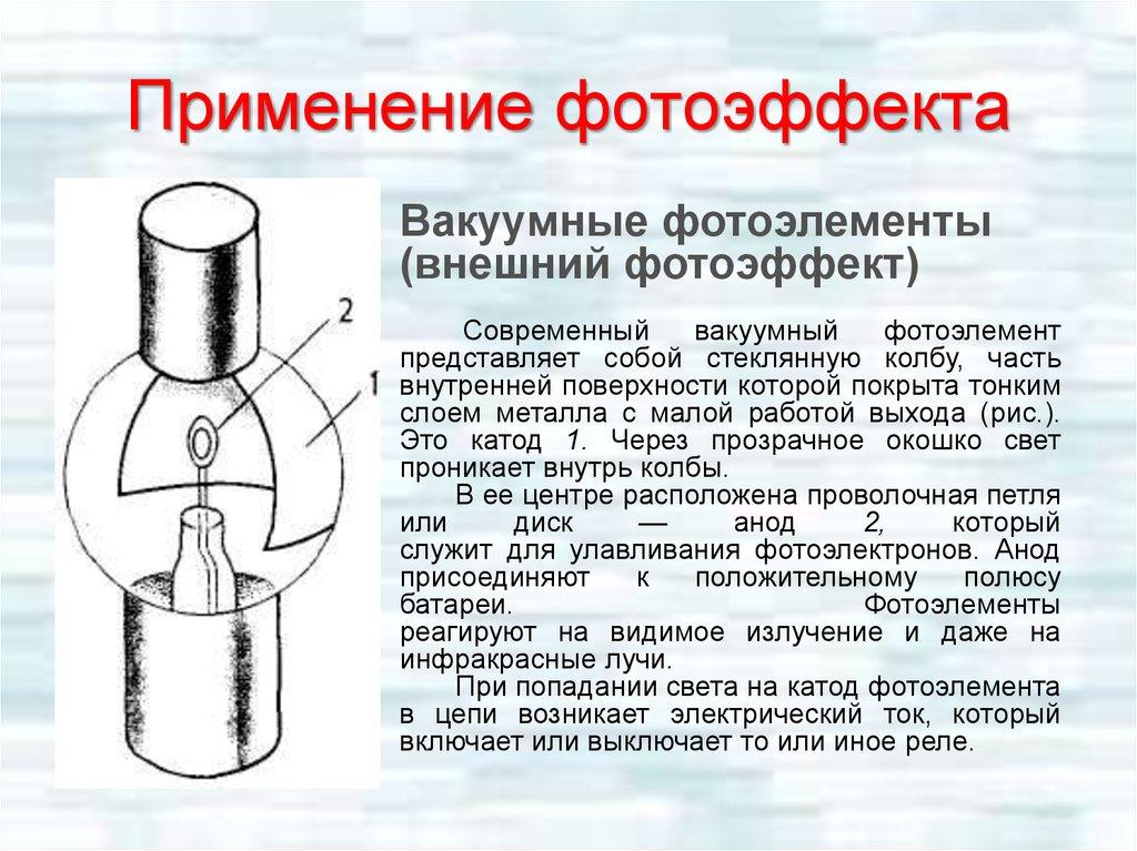 Вишневского мазь применение по женской и картинки предварительная версия