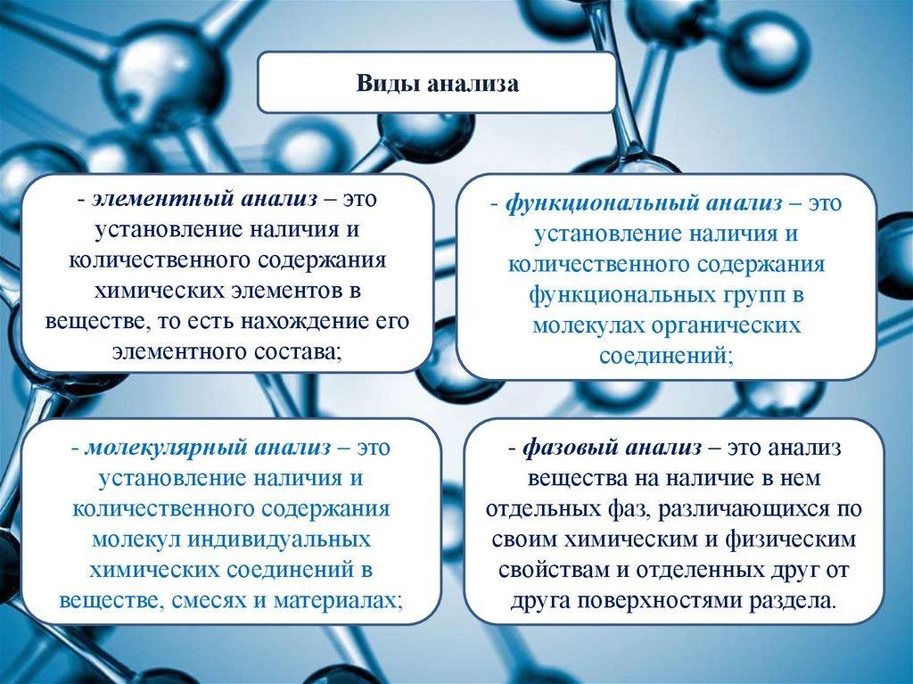 Доклад по аналитической химии 9385