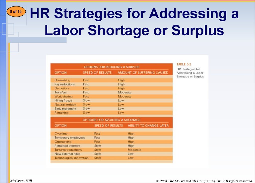 responding to the coming labor shortage in ob What is organizational behavior prepared by dr herman ruslim what managers do managers get things done through other people slideshow 623478 by kenyon.