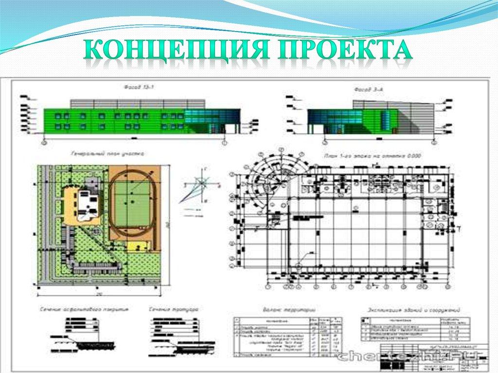 Бизнес план спорт комплекс бизнес план стратегия развития
