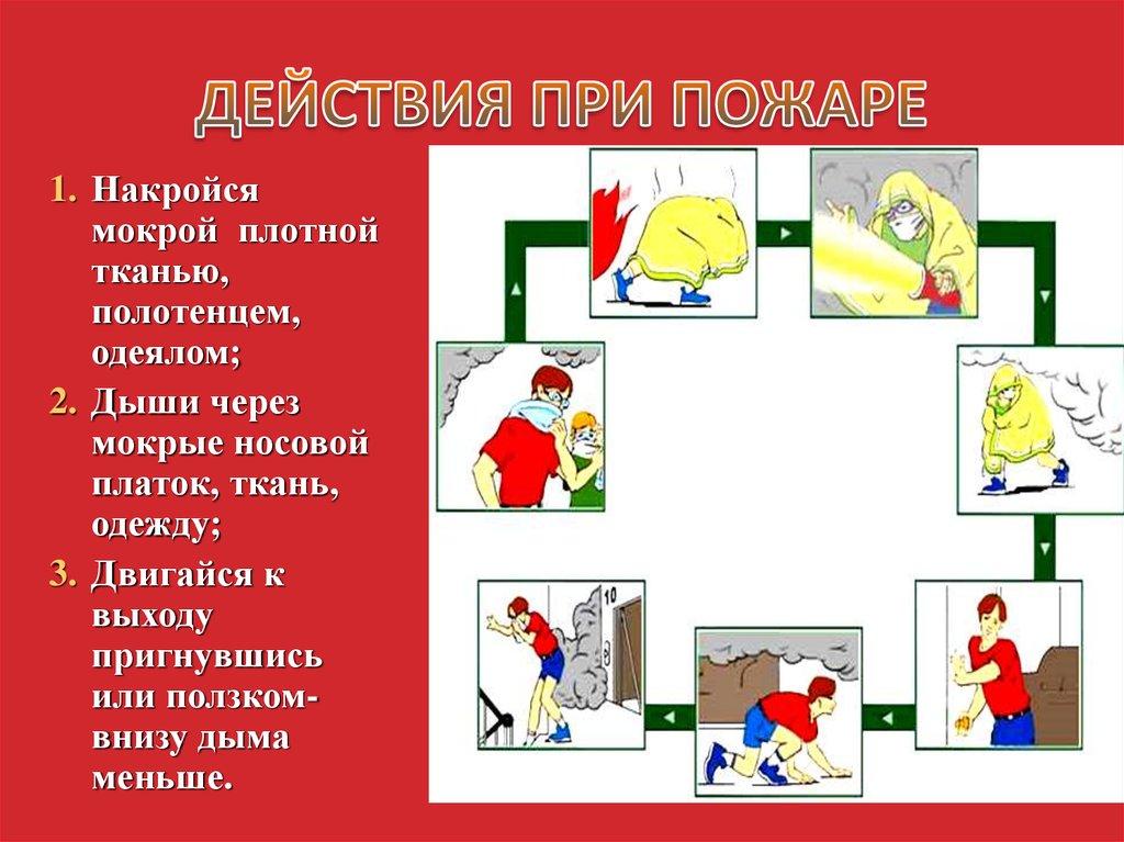 Действия при пожаре картинки для детей