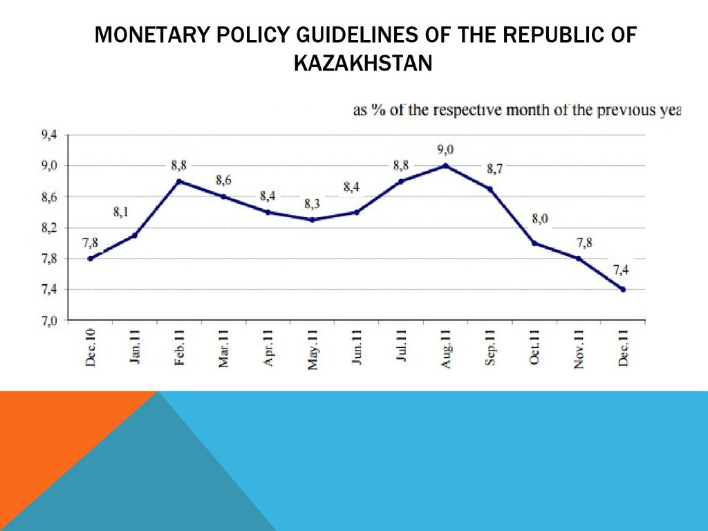 MONETARY POLICY GUIDELINES OF THE REPUBLIC OF KAZAKHSTAN
