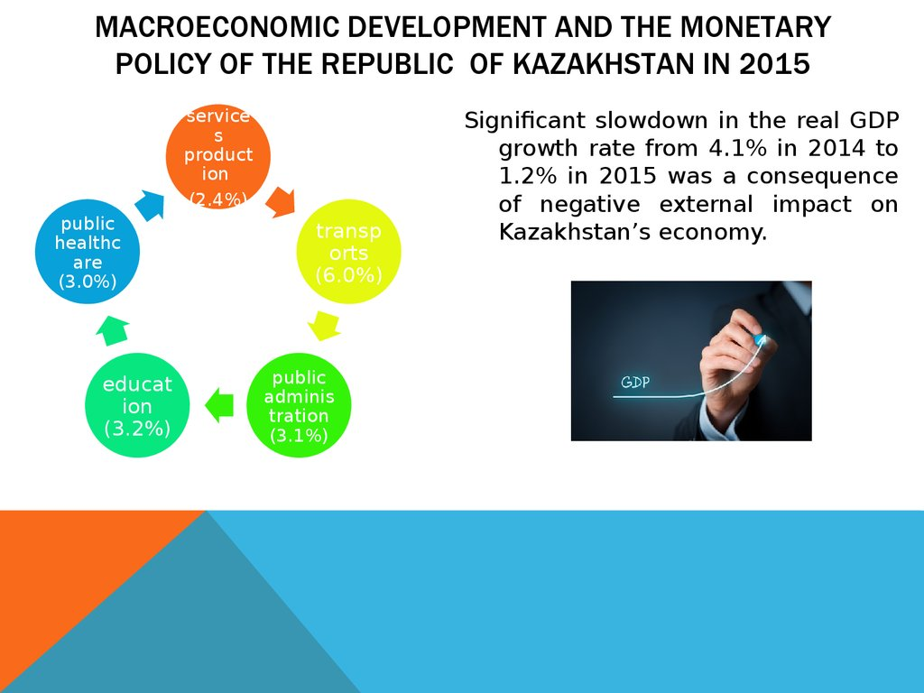 MACROECONOMIC DEVELOPMENT AND THE MONETARY POLICY OF THE REPUBLIC OF KAZAKHSTAN IN 2015