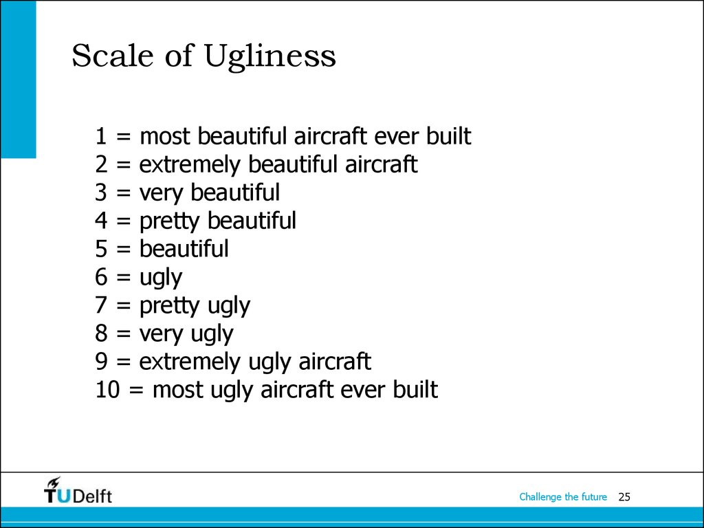 Scale of Ugliness