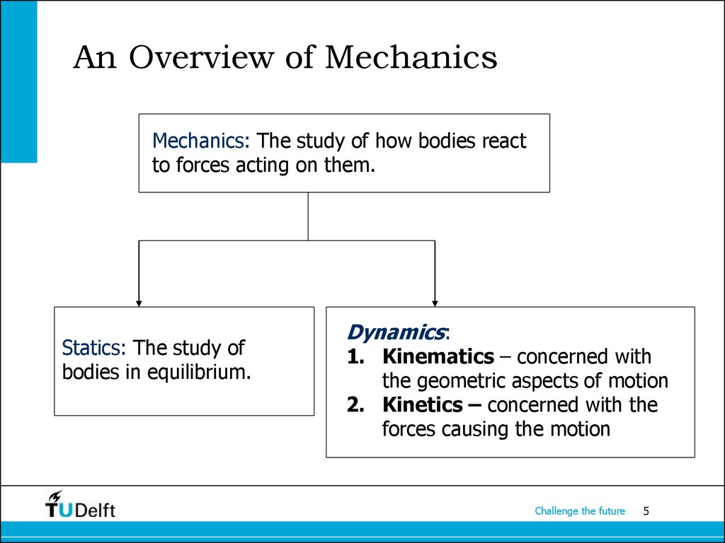 Kinematics of a particle. (Chapter 12) - online presentation